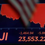 Trump Travel Ban Spooks Us Stocks; Nba Suspends Season; US Death Toll At 38